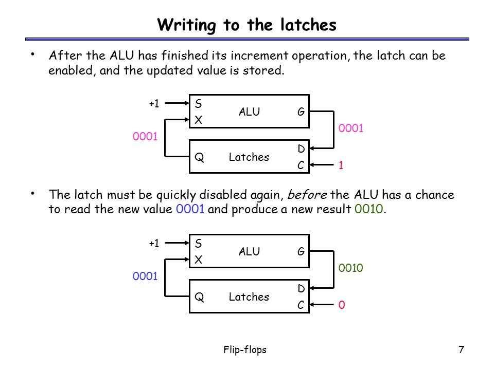 Flip-flops7 Writing to the latches After the ALU has finished its increment operation, the latch can be enabled, and the updated value is stored. The