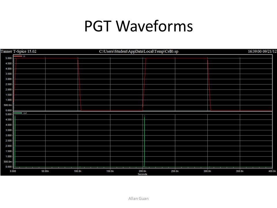 PGT Waveforms Allan Guan