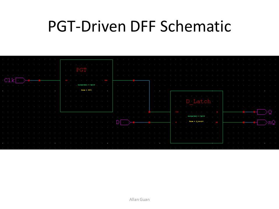 PGT-Driven DFF Schematic Allan Guan