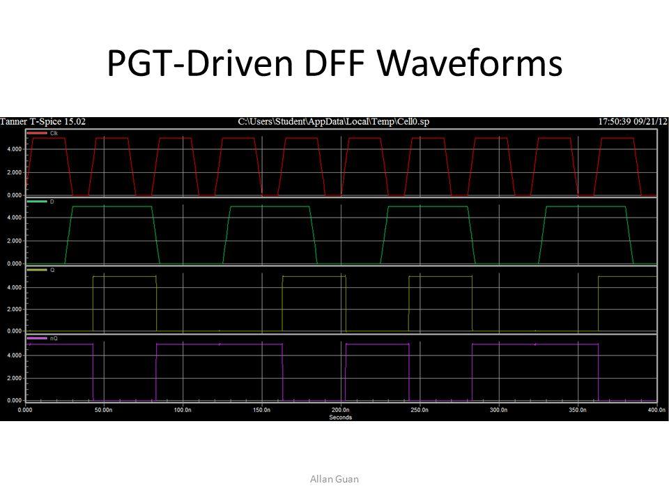 PGT-Driven DFF Waveforms Allan Guan