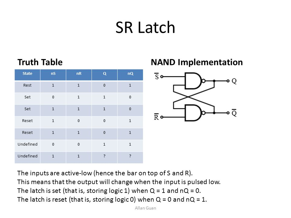SR Latch Truth TableNAND Implementation The inputs are active-low (hence the bar on top of S and R).