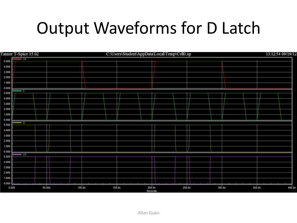 Output Waveforms for D Latch Allan Guan
