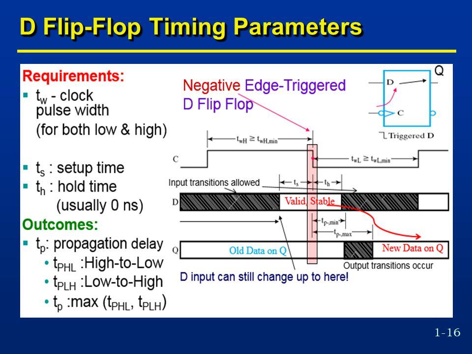 1-16 D Flip-Flop Timing Parameters