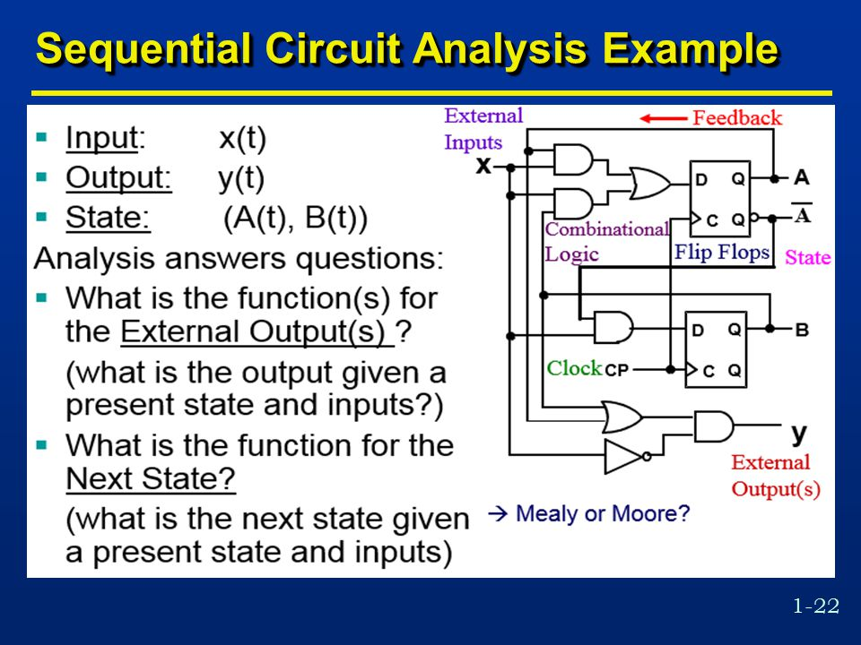 1-22 Sequential Circuit Analysis Example