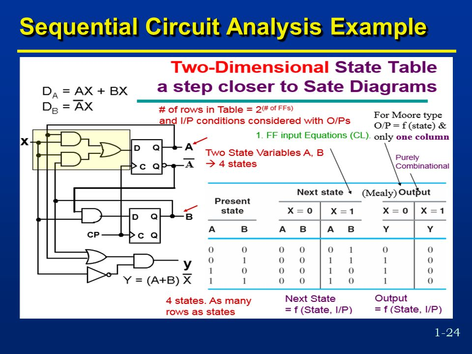 1-24 Sequential Circuit Analysis Example