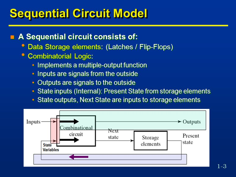 1-3 Sequential Circuit Model n A Sequential circuit consists of: Data Storage elements: (Latches / Flip-Flops) Combinatorial Logic: Implements a multiple-output function Inputs are signals from the outside Outputs are signals to the outside State inputs (Internal): Present State from storage elements State outputs, Next State are inputs to storage elements n A Sequential circuit consists of: Data Storage elements: (Latches / Flip-Flops) Combinatorial Logic: Implements a multiple-output function Inputs are signals from the outside Outputs are signals to the outside State inputs (Internal): Present State from storage elements State outputs, Next State are inputs to storage elements