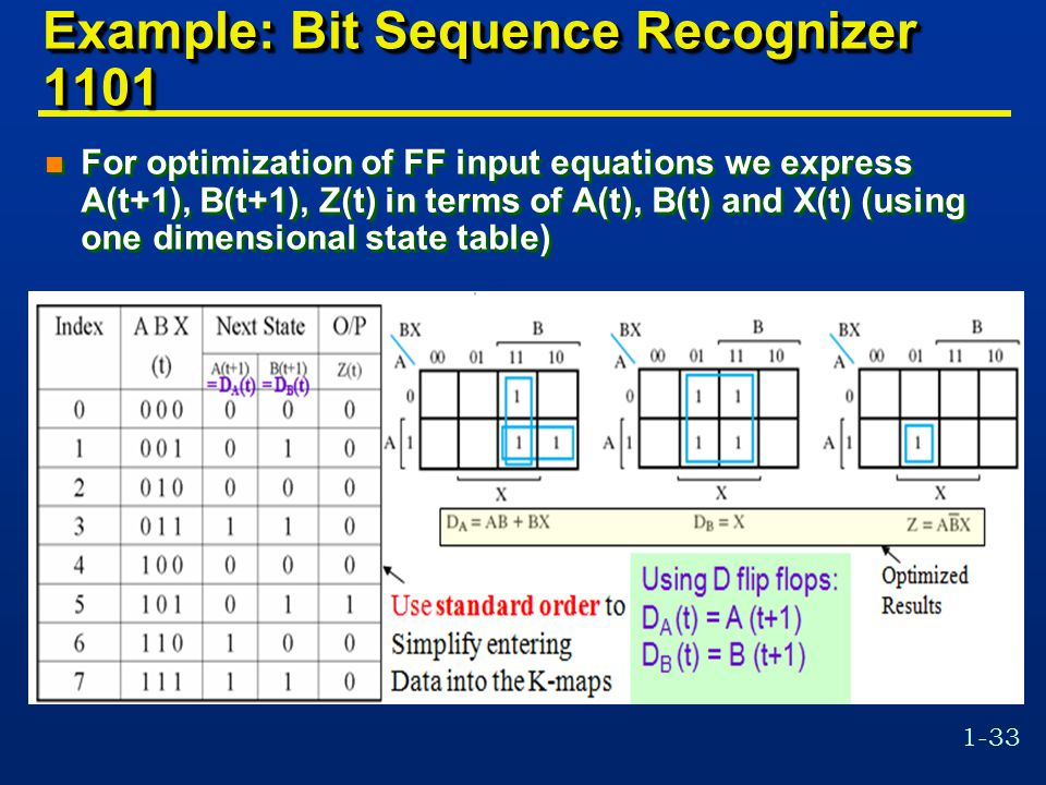 1-33 Example: Bit Sequence Recognizer 1101 n For optimization of FF input equations we express A(t+1), B(t+1), Z(t) in terms of A(t), B(t) and X(t) (using one dimensional state table)