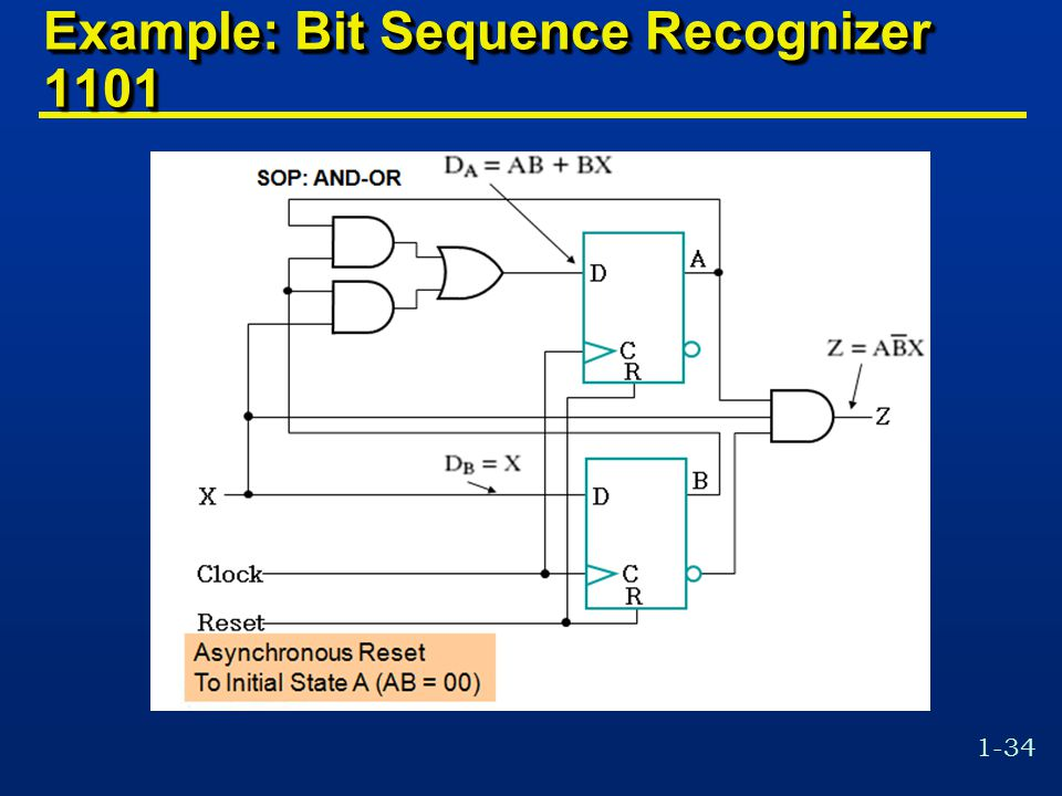 1-34 Example: Bit Sequence Recognizer 1101