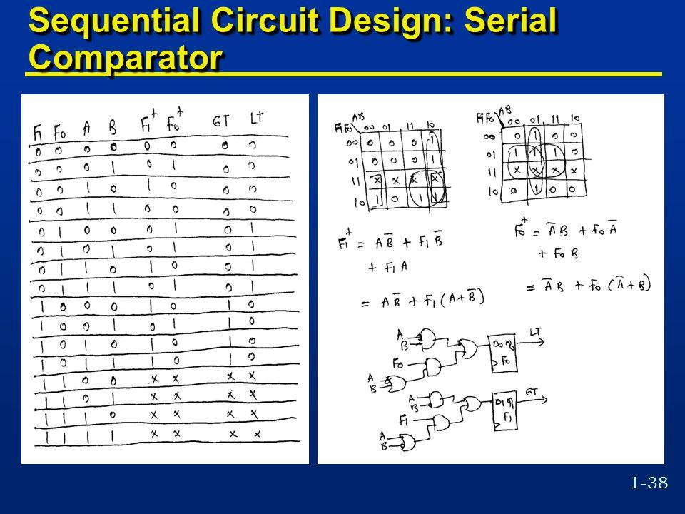 1-38 Sequential Circuit Design: Serial Comparator
