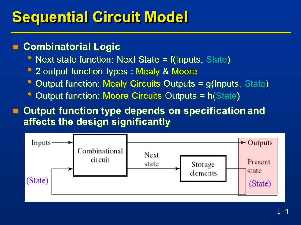 1-4 Sequential Circuit Model n Combinatorial Logic Next state function: Next State = f(Inputs, State) 2 output function types : Mealy & Moore Output function: Mealy Circuits Outputs = g(Inputs, State) Output function: Moore Circuits Outputs = h(State) n Output function type depends on specification and affects the design significantly n Combinatorial Logic Next state function: Next State = f(Inputs, State) 2 output function types : Mealy & Moore Output function: Mealy Circuits Outputs = g(Inputs, State) Output function: Moore Circuits Outputs = h(State) n Output function type depends on specification and affects the design significantly