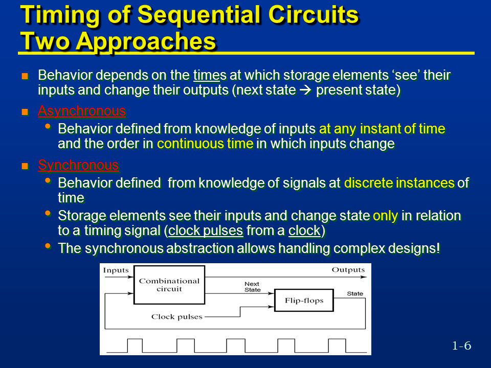 1-6 Timing of Sequential Circuits Two Approaches n Behavior depends on the times at which storage elements 'see' their inputs and change their outputs (next state  present state) n Asynchronous Behavior defined from knowledge of inputs at any instant of time and the order in continuous time in which inputs change n Synchronous Behavior defined from knowledge of signals at discrete instances of time Storage elements see their inputs and change state only in relation to a timing signal (clock pulses from a clock) The synchronous abstraction allows handling complex designs.
