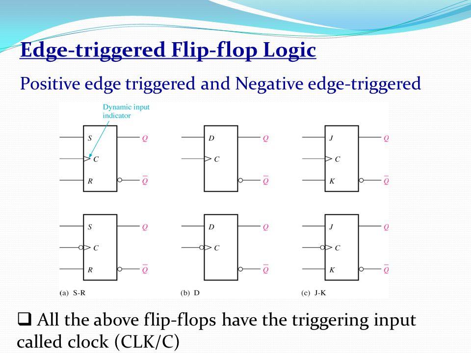 Edge-triggered Flip-flop Logic Positive edge triggered and Negative edge-triggered  All the above flip-flops have the triggering input called clock (