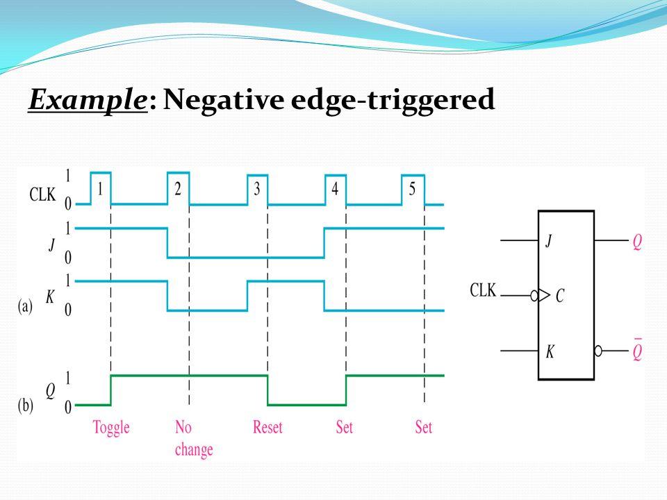 Example: Negative edge-triggered