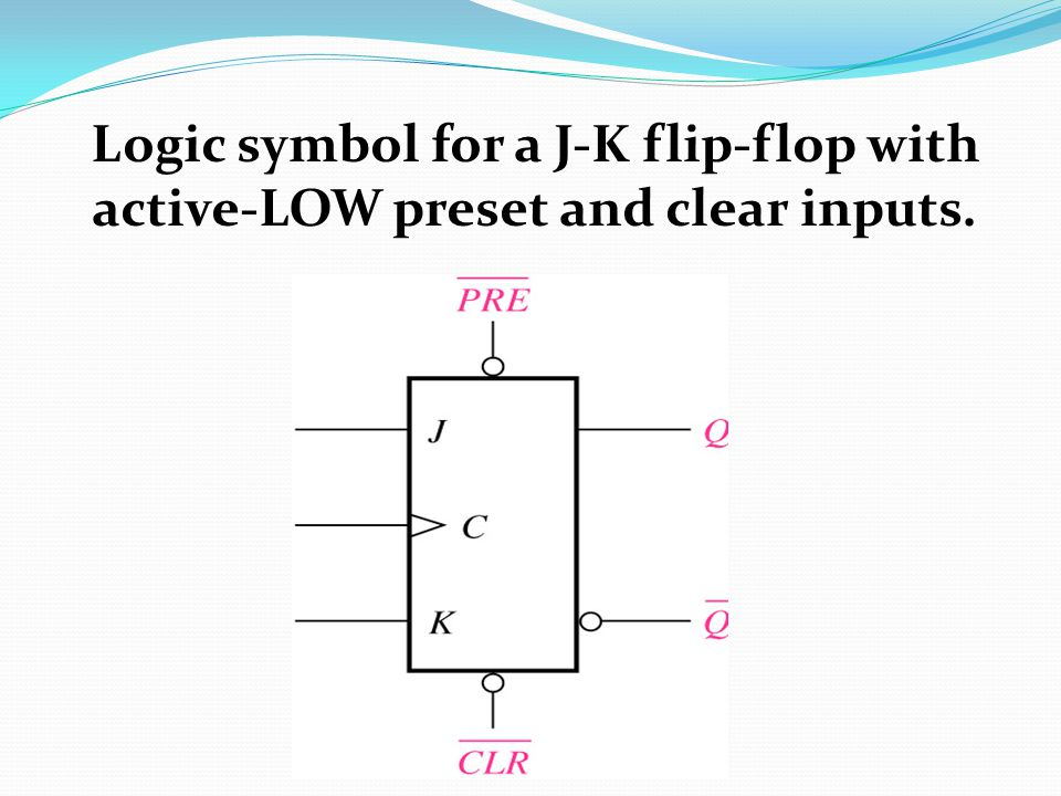 Logic symbol for a J-K flip-flop with active-LOW preset and clear inputs.