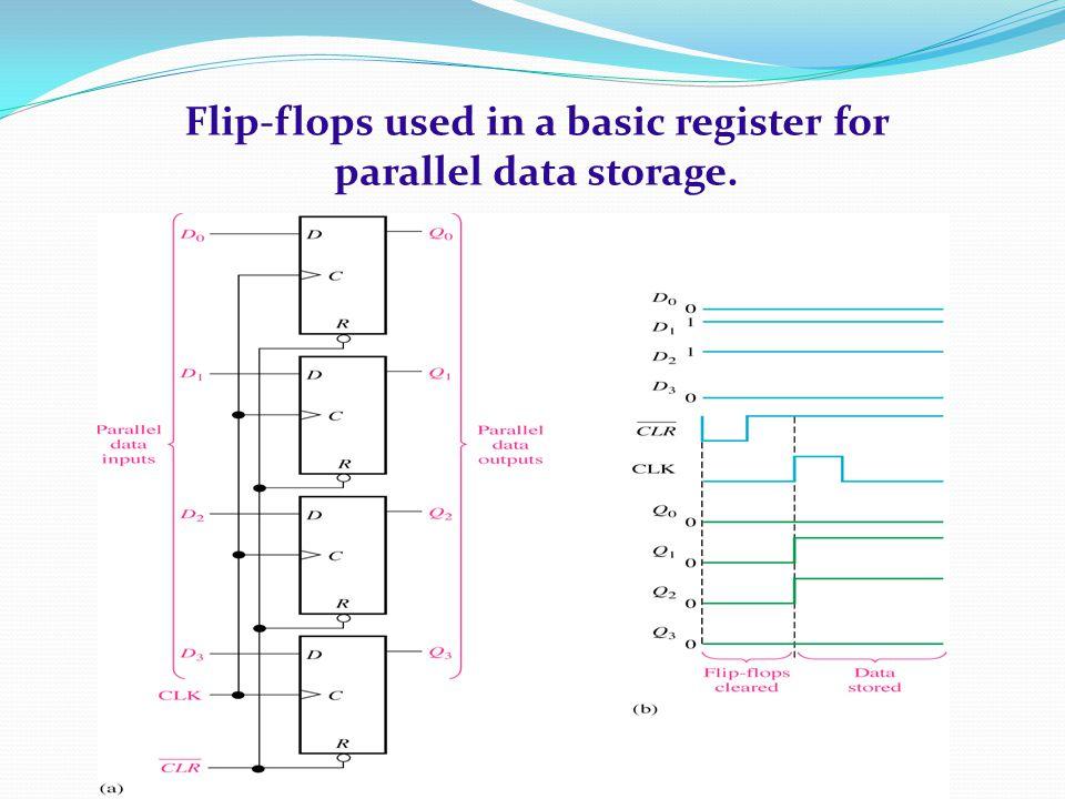 Flip-flops used in a basic register for parallel data storage.