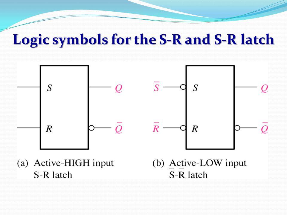 A simplified logic diagram for a positive edge- triggered J-K flip-flop.