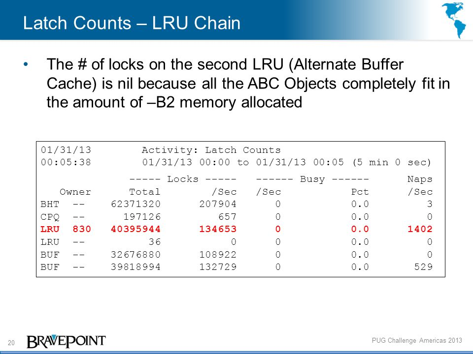 20 PUG Challenge Americas 2013 Latch Counts – LRU Chain The # of locks on the second LRU (Alternate Buffer Cache) is nil because all the ABC Objects completely fit in the amount of –B2 memory allocated 01/31/13 Activity: Latch Counts 00:05:38 01/31/13 00:00 to 01/31/13 00:05 (5 min 0 sec) ----- Locks ----- ------ Busy ------ Naps Owner Total /Sec /Sec Pct /Sec BHT -- 62371320 207904 0 0.0 3 CPQ -- 197126 657 0 0.0 0 LRU 830 40395944 134653 0 0.0 1402 LRU -- 36 0 0 0.0 0 BUF -- 32676880 108922 0 0.0 0 BUF -- 39818994 132729 0 0.0 529