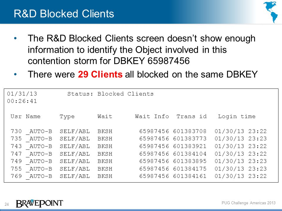 24 PUG Challenge Americas 2013 R&D Blocked Clients The R&D Blocked Clients screen doesn't show enough information to identify the Object involved in this contention storm for DBKEY 65987456 There were 29 Clients all blocked on the same DBKEY 01/31/13 Status: Blocked Clients 00:26:41 Usr Name Type Wait Wait Info Trans id Login time 730 _AUTO-B SELF/ABL BKSH 65987456 601383708 01/30/13 23:22 735 _AUTO-B SELF/ABL BKSH 65987456 601383773 01/30/13 23:23 743 _AUTO-B SELF/ABL BKSH 65987456 601383921 01/30/13 23:22 747 _AUTO-B SELF/ABL BKSH 65987456 601384104 01/30/13 23:22 749 _AUTO-B SELF/ABL BKSH 65987456 601383895 01/30/13 23:23 755 _AUTO-B SELF/ABL BKSH 65987456 601384175 01/30/13 23:23 769 _AUTO-B SELF/ABL BKSH 65987456 601384161 01/30/13 23:22