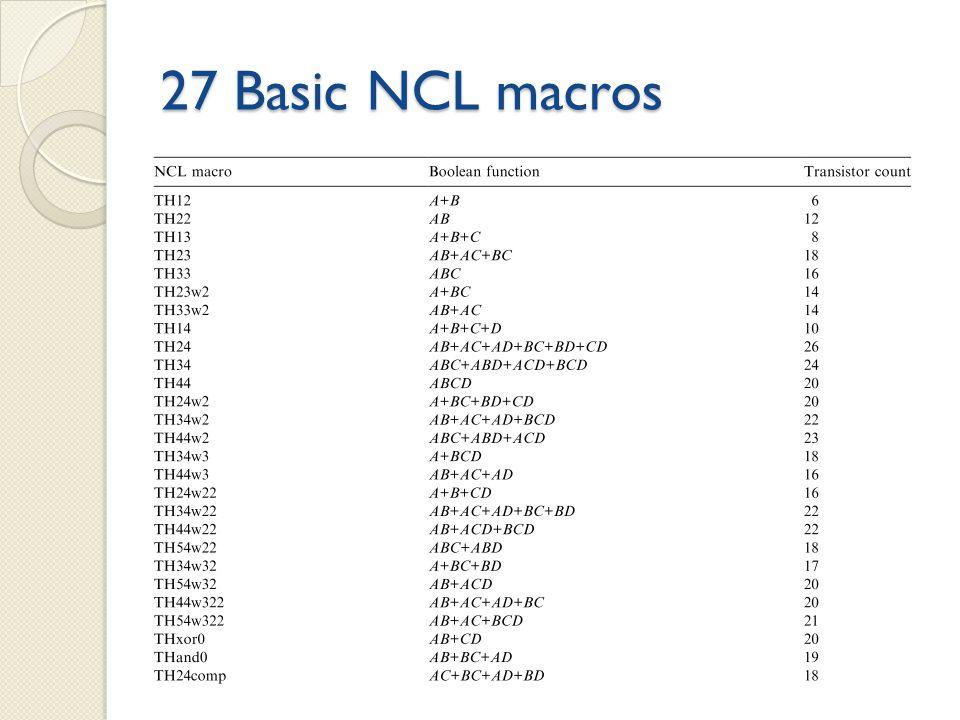 27 Basic NCL macros