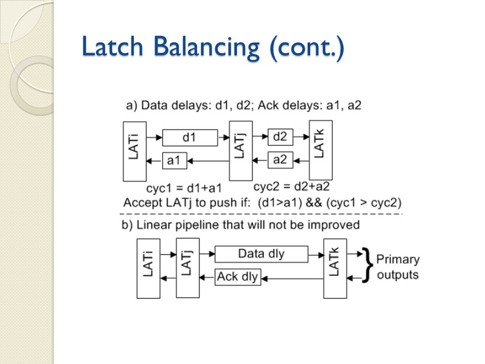 Latch Balancing (cont.)