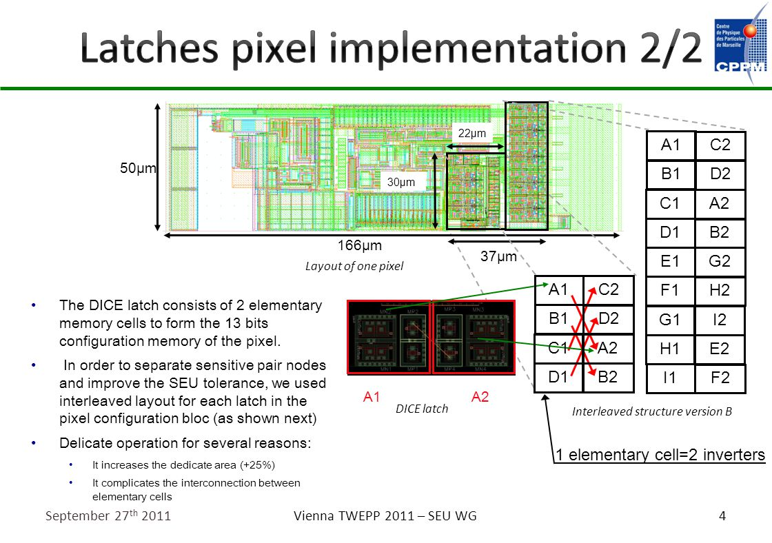 4 The DICE latch consists of 2 elementary memory cells to form the 13 bits configuration memory of the pixel.