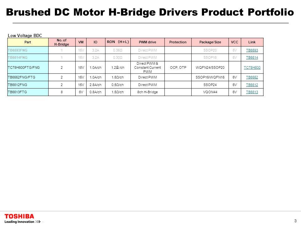 3 Brushed DC Motor H-Bridge Drivers Product Portfolio Low Voltage BDC Part No. of H-Bridge VMIO RON ( H+L) PWM driveProtection Package/SizeVCC Link TB