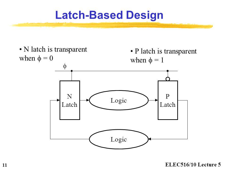ELEC516/10 Lecture 5 11 Latch-Based Design N latch is transparent when  = 0 P latch is transparent when  = 1 N Latch Logic P Latch 
