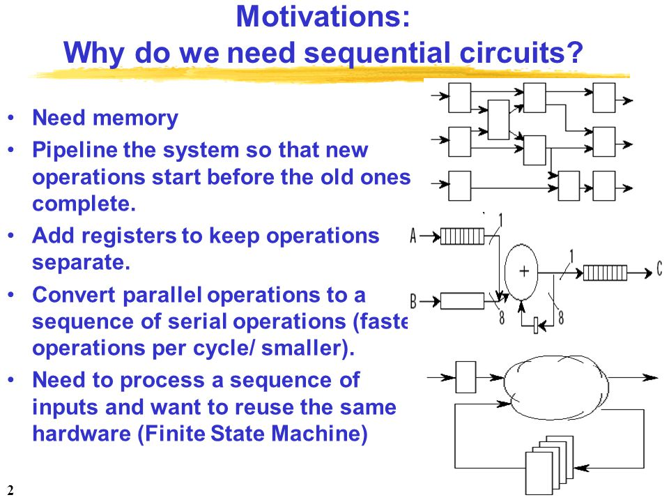 ELEC516/10 Lecture 5 2 Motivations: Why do we need sequential circuits? Need memory Pipeline the system so that new operations start before the old on