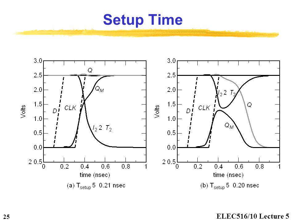 ELEC516/10 Lecture 5 25 Setup Time