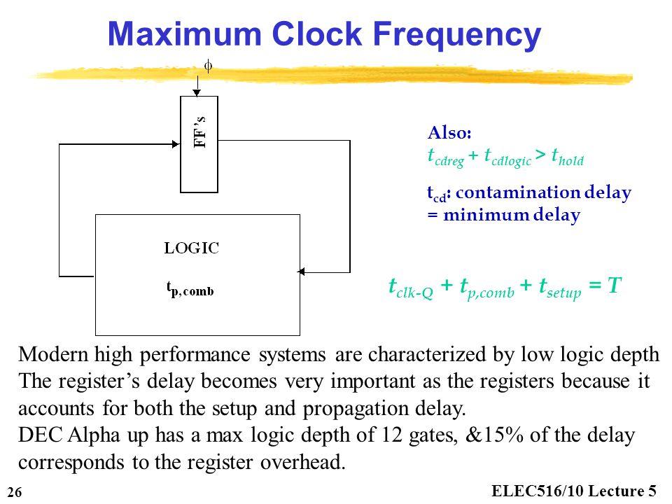 ELEC516/10 Lecture 5 26 Maximum Clock Frequency Also: t cdreg + t cdlogic > t hold t cd : contamination delay = minimum delay t clk-Q + t p,comb + t s