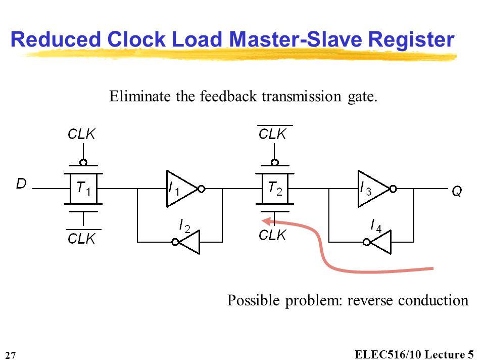 ELEC516/10 Lecture 5 27 Reduced Clock Load Master-Slave Register Possible problem: reverse conduction Eliminate the feedback transmission gate.