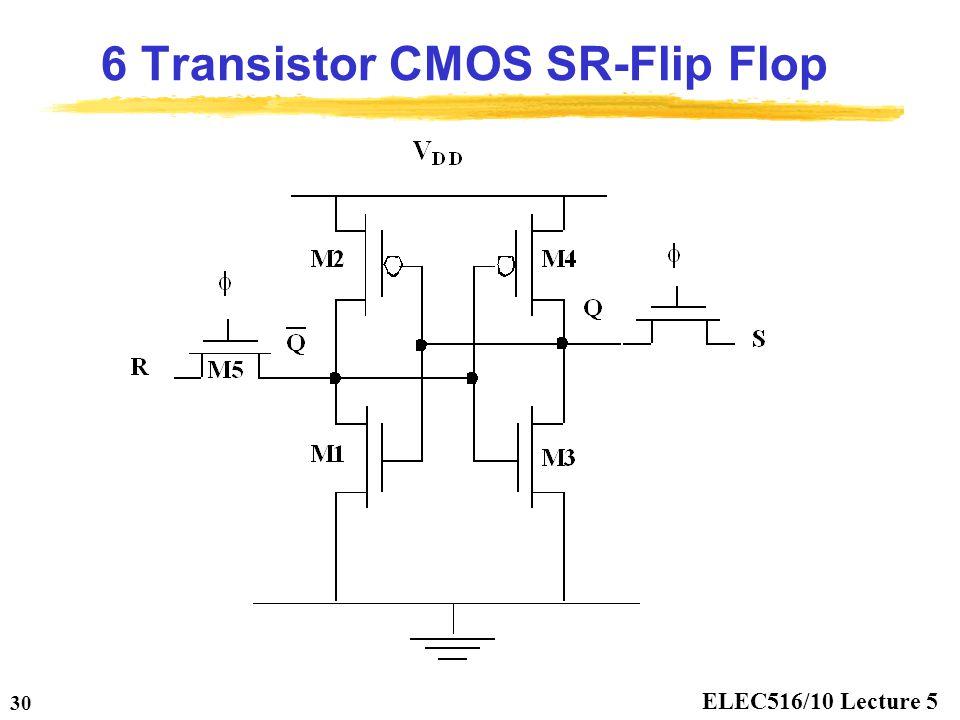 ELEC516/10 Lecture 5 30 6 Transistor CMOS SR-Flip Flop