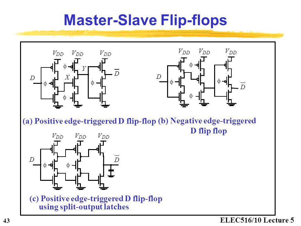 ELEC516/10 Lecture 5 43 Master-Slave Flip-flops D (a) Positive edge-triggered D flip-flop (b) Negative edge-triggered D flip flop (c) Positive edge-tr