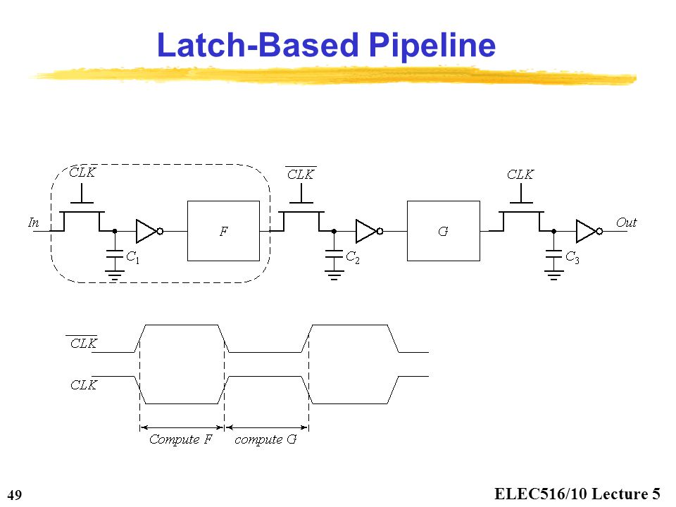 ELEC516/10 Lecture 5 49 Latch-Based Pipeline