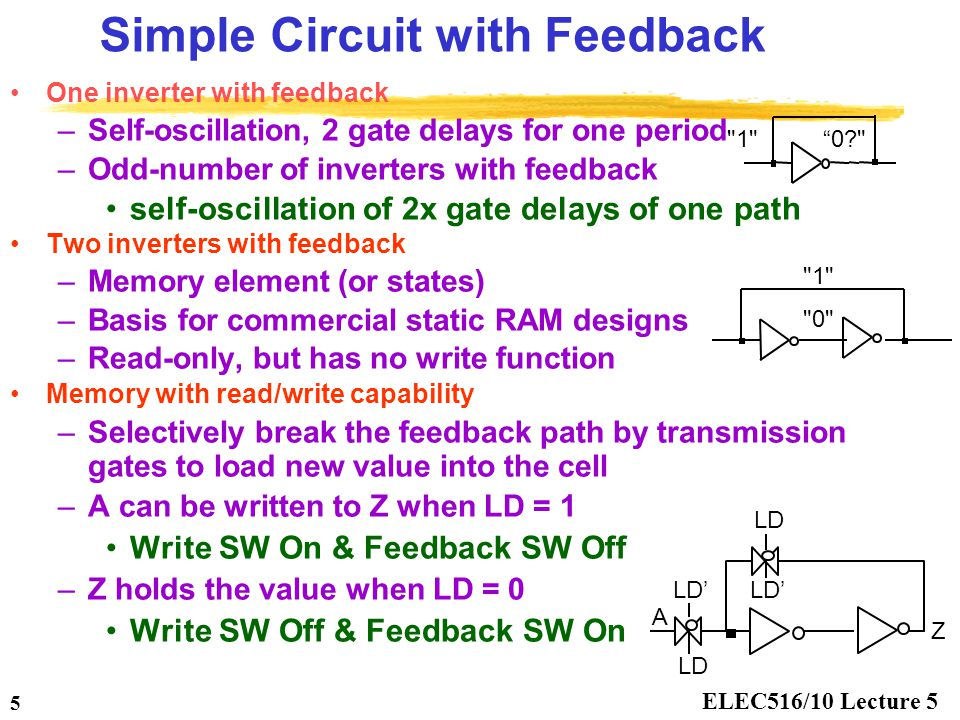 ELEC516/10 Lecture 5 5 Simple Circuit with Feedback One inverter with feedback –Self-oscillation, 2 gate delays for one period –Odd-number of inverter