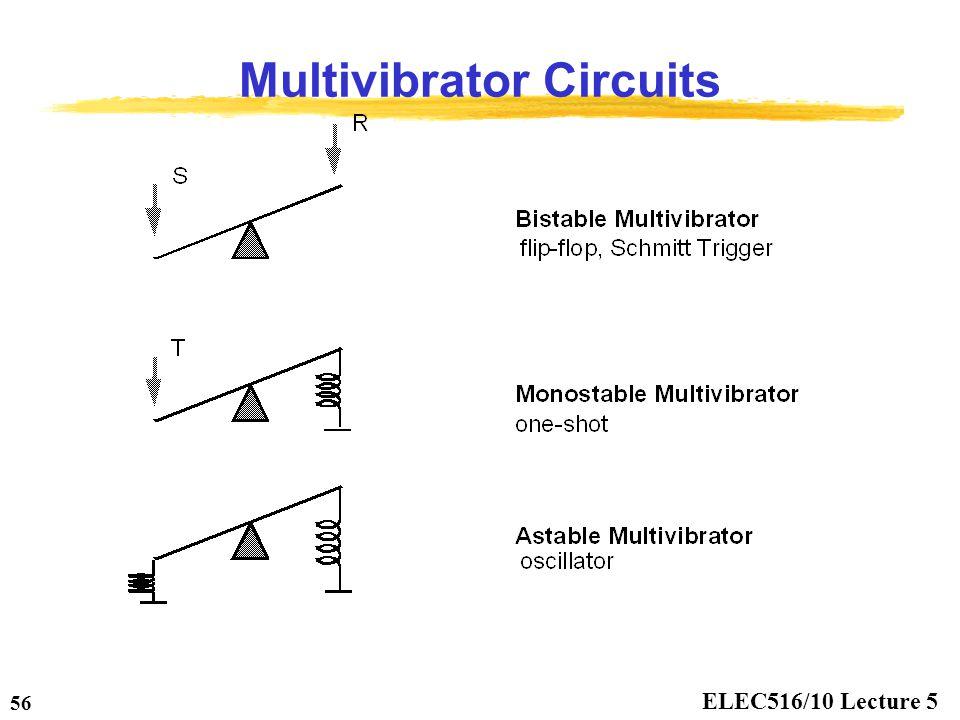 ELEC516/10 Lecture 5 56 Multivibrator Circuits