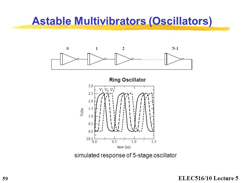 ELEC516/10 Lecture 5 59 Astable Multivibrators (Oscillators) 012N-1 Ring Oscillator simulated response of 5-stage oscillator