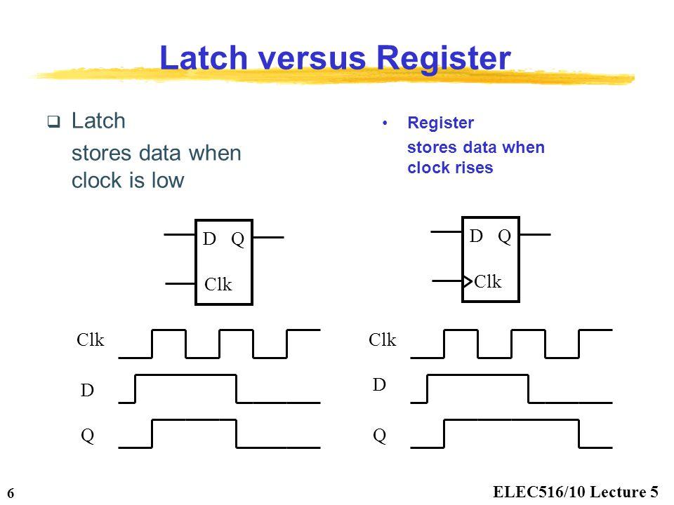 ELEC516/10 Lecture 5 6 Latch versus Register  Latch stores data when clock is low D Clk Q D Q Register stores data when clock rises Clk D D QQ