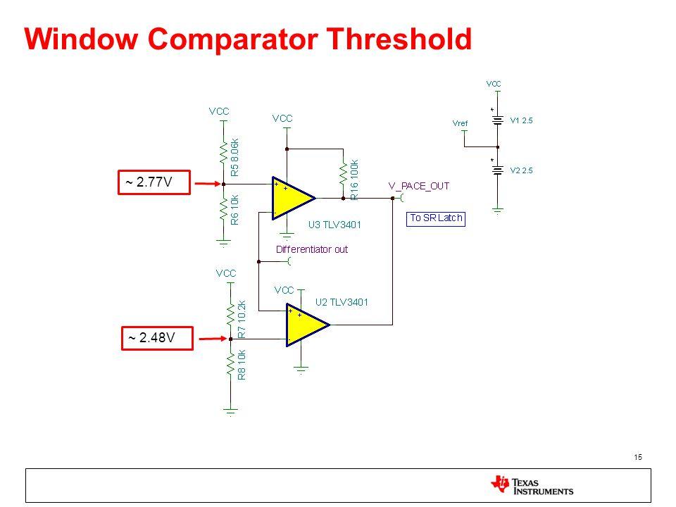 Window Comparator Threshold 15 ~ 2.77V ~ 2.48V