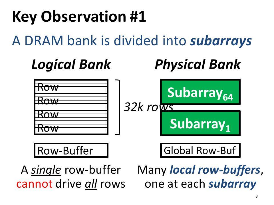 A DRAM bank is divided into subarrays Key Observation #1 8 Row Row-Buffer Row 32k rows Logical Bank A single row-buffer cannot drive all rows Global R