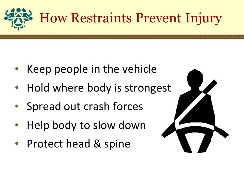 Keep people in the vehicle Hold where body is strongest Spread out crash forces Help body to slow down Protect head & spine How Restraints Prevent Inj