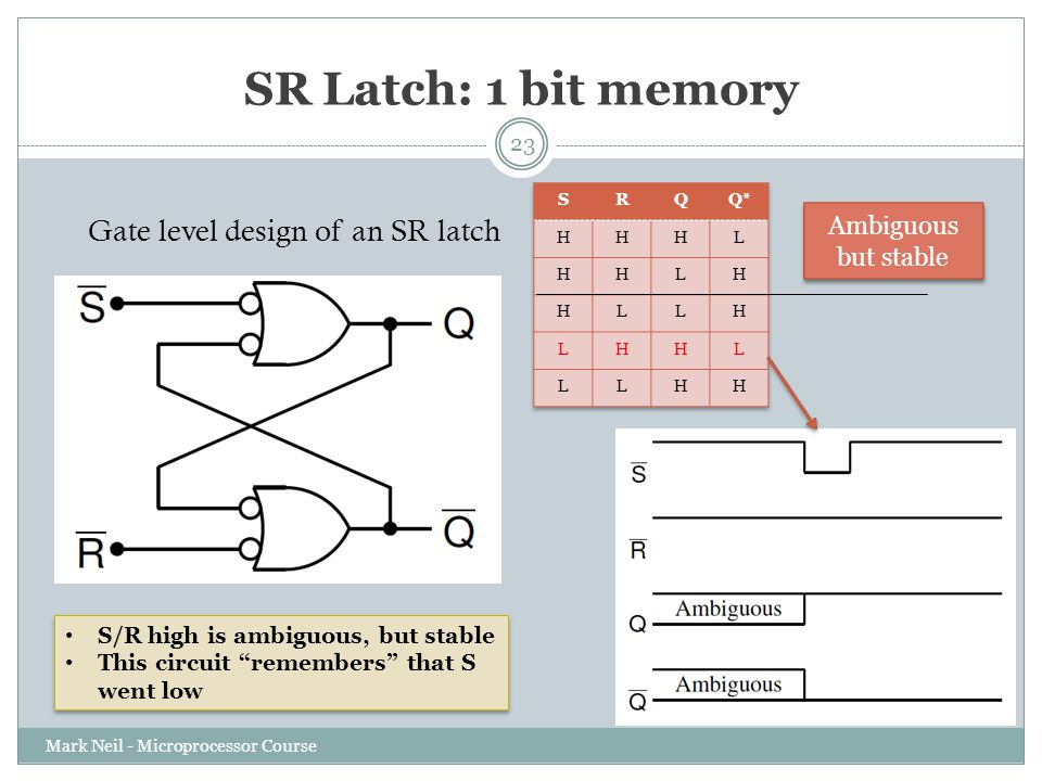 SR Latch: 1 bit memory Mark Neil - Microprocessor Course 23 Gate level design of an SR latch S/R high is ambiguous, but stable This circuit remembers that S went low S/R high is ambiguous, but stable This circuit remembers that S went low Ambiguous but stable