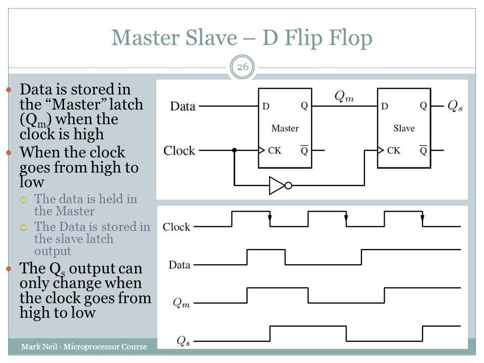 Master Slave – D Flip Flop Mark Neil - Microprocessor Course 26 Data is stored in the Master latch (Q m ) when the clock is high When the clock goes from high to low  The data is held in the Master  The Data is stored in the slave latch output The Q s output can only change when the clock goes from high to low