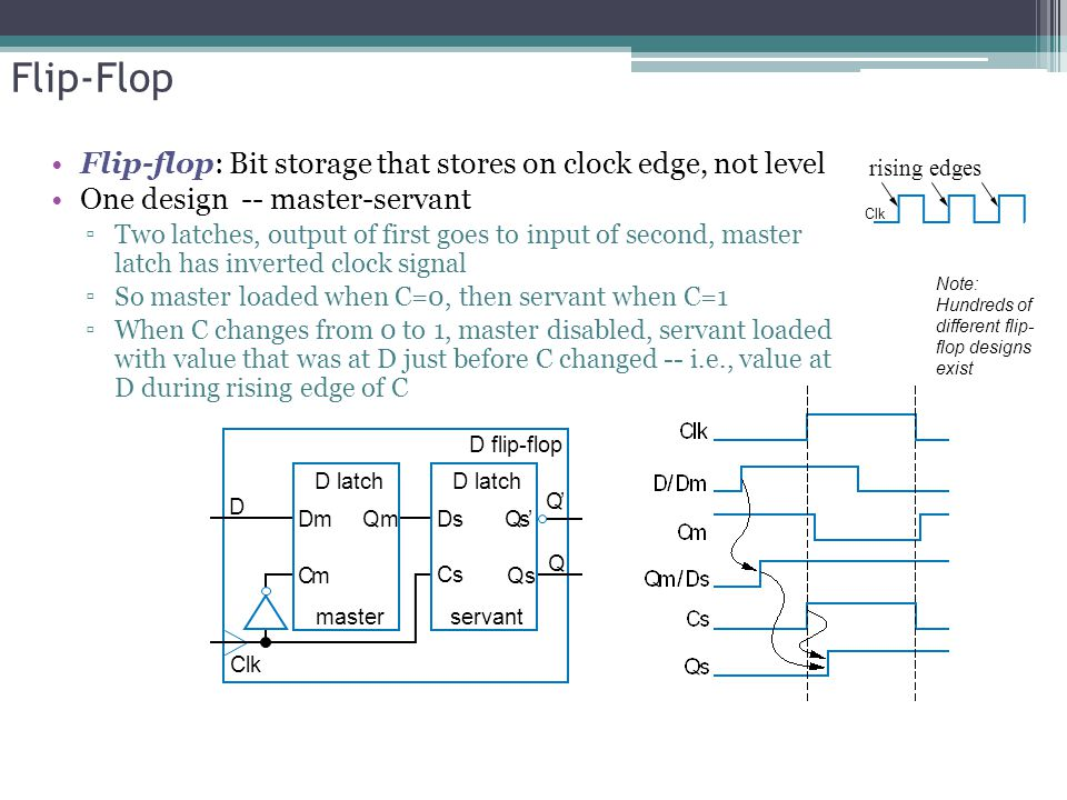 Flip-Flop Flip-flop: Bit storage that stores on clock edge, not level One design -- master-servant ▫Two latches, output of first goes to input of second, master latch has inverted clock signal ▫So master loaded when C=0, then servant when C=1 ▫When C changes from 0 to 1, master disabled, servant loaded with value that was at D just before C changed -- i.e., value at D during rising edge of C Clk rising edges Note: Hundreds of different flip- flop designs exist D latch master D latch servant D DmDs Cs QmQs' Qs Q Q' Cm Clk D flip-flop