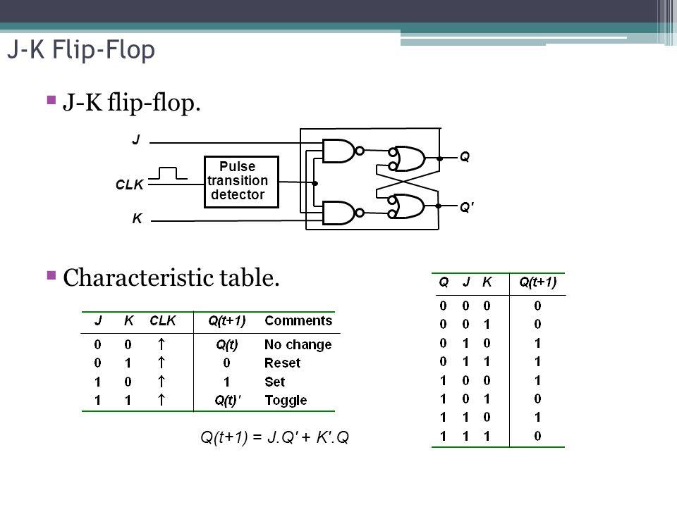 J-K Flip-Flop  J-K flip-flop.  Characteristic table.