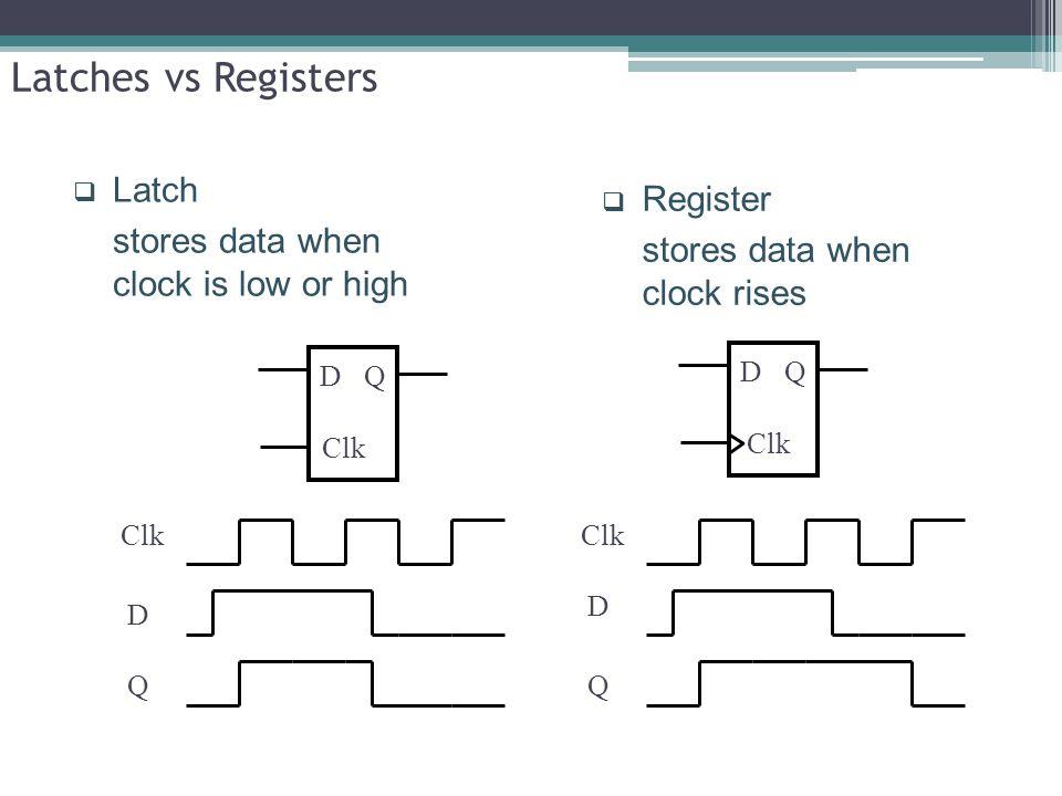 Latches vs Registers  Latch stores data when clock is low or high D Clk Q D Q  Register stores data when clock rises Clk D D QQ