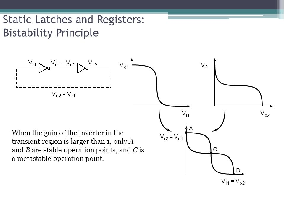 Static Latches and Registers: Bistability Principle V i1 A C B V o2 V i1 =V o2 V o1 V i2 V i2 =V o1 When the gain of the inverter in the transient region is larger than 1, only A and B are stable operation points, and C is a metastable operation point.