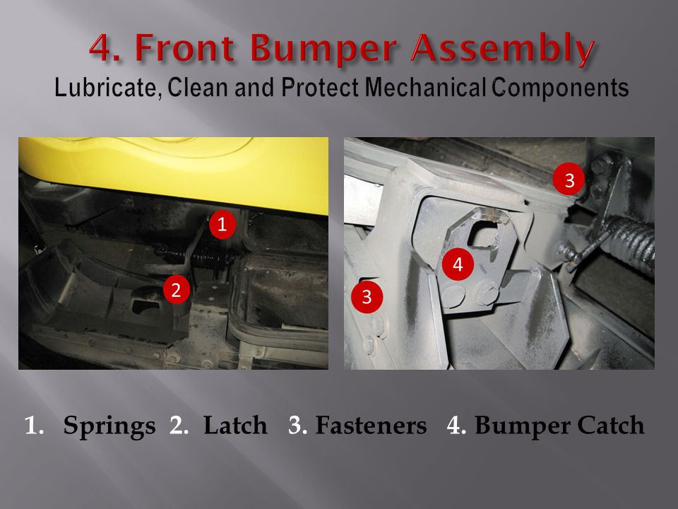 1.Springs 2. Latch 3. Fasteners 4. Bumper Catch