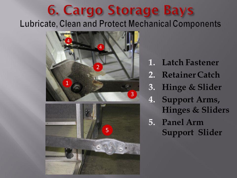 1.Latch Fastener 2.Retainer Catch 3.Hinge & Slider 4.Support Arms, Hinges & Sliders 5.Panel Arm Support Slider