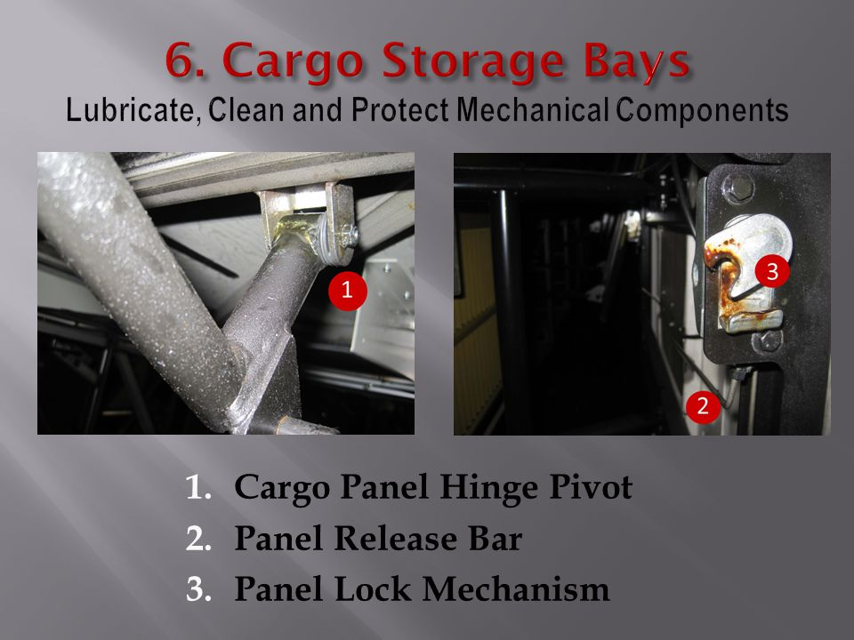 1.Cargo Panel Hinge Pivot 2.Panel Release Bar 3.Panel Lock Mechanism